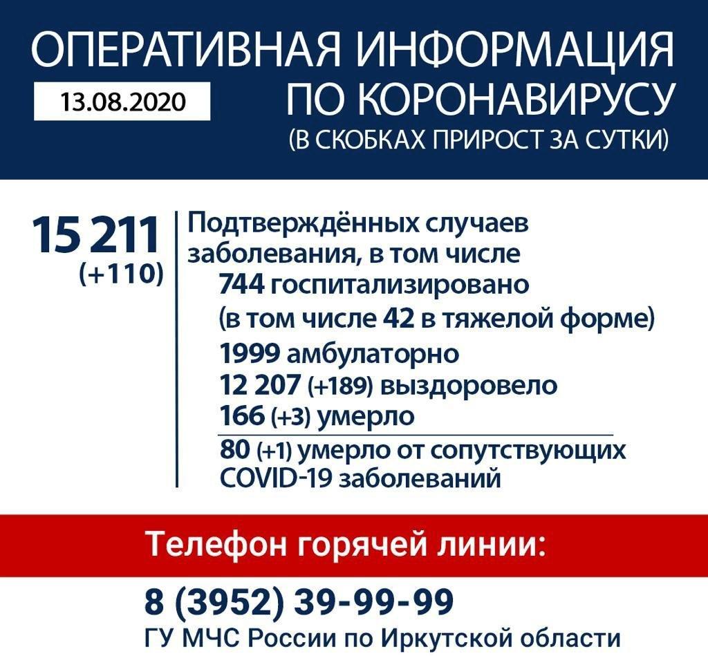 В часа иркутске человека стоимость золотые часы столичные продам